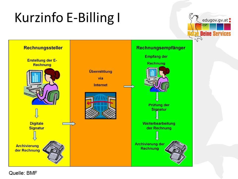 Kurzinfo E-Billing I