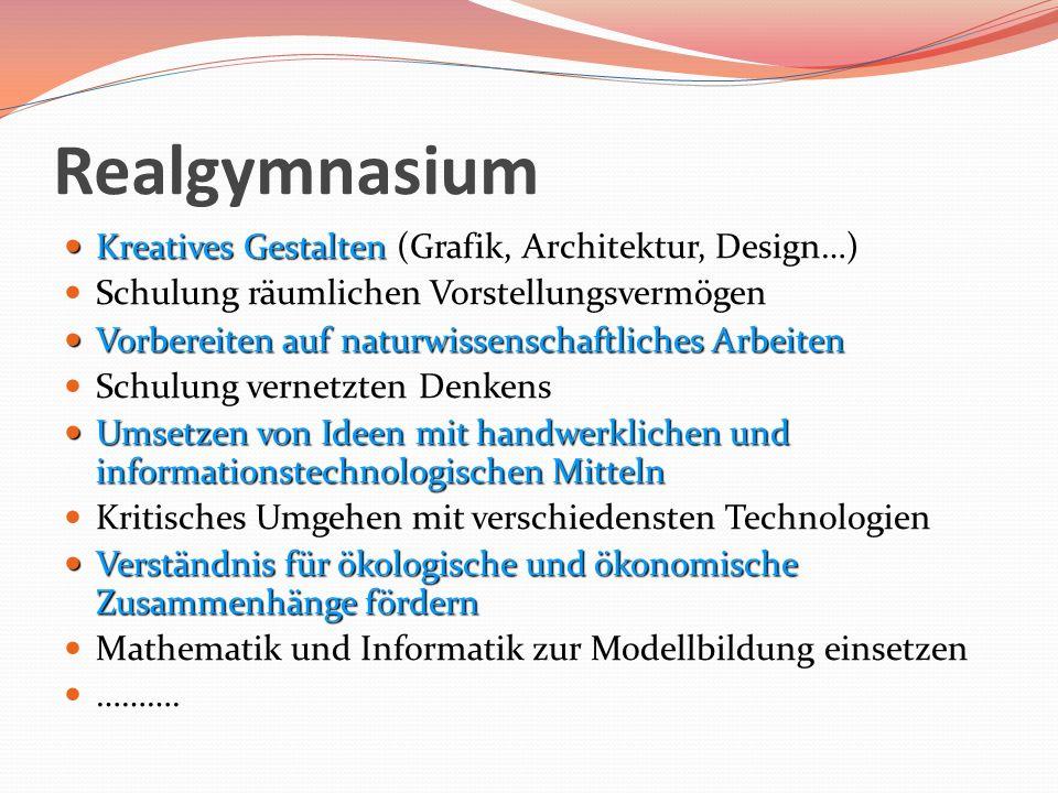 Realgymnasium Kreatives Gestalten (Grafik, Architektur, Design…)