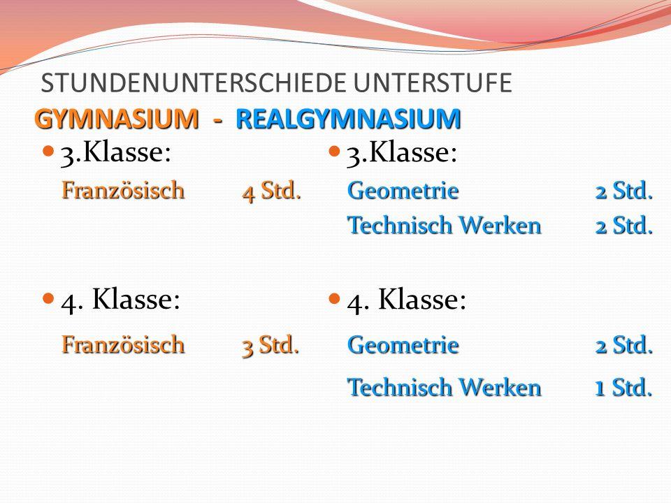 STUNDENUNTERSCHIEDE UNTERSTUFE GYMNASIUM - REALGYMNASIUM