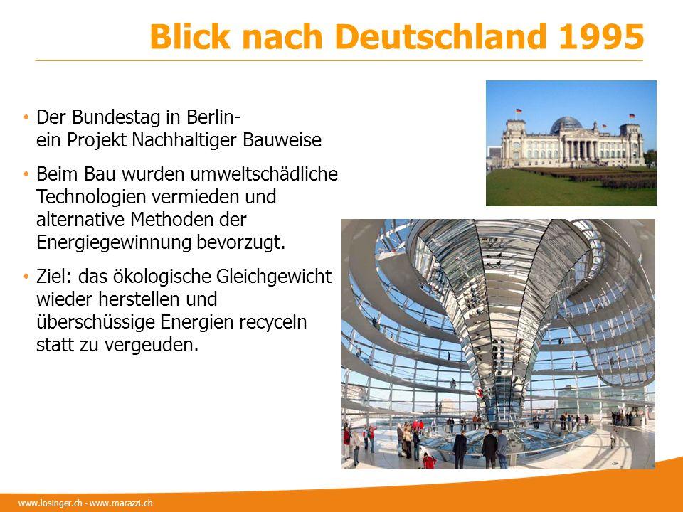 Blick nach Deutschland 1995