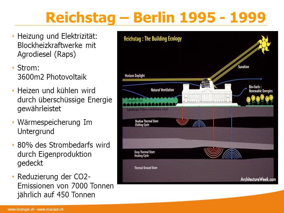 Reichstag – Berlin 1995 - 1999 Heizung und Elektrizität: Blockheizkraftwerke mit Agrodiesel (Raps)