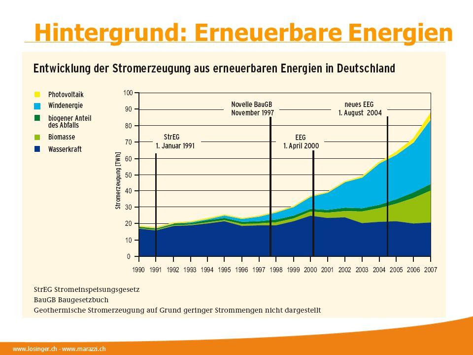 Hintergrund: Erneuerbare Energien