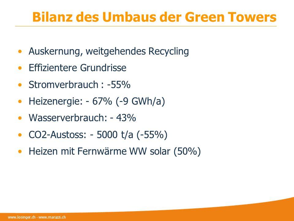 Bilanz des Umbaus der Green Towers