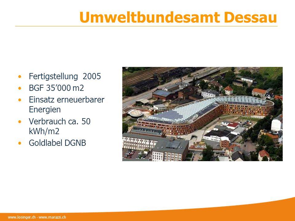Umweltbundesamt Dessau