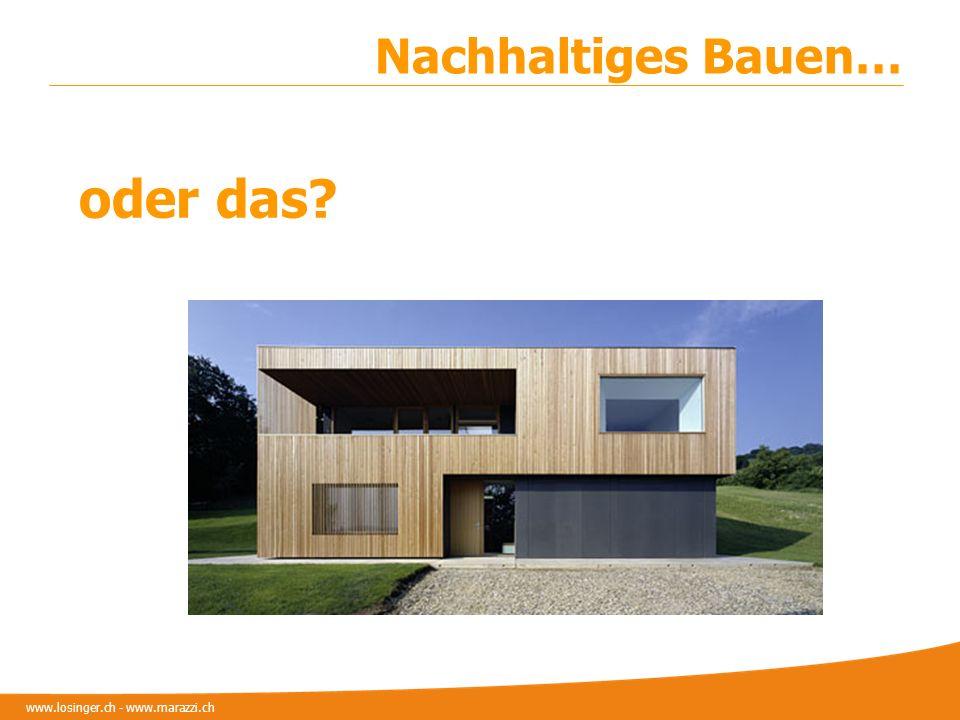 oder das Nachhaltiges Bauen…