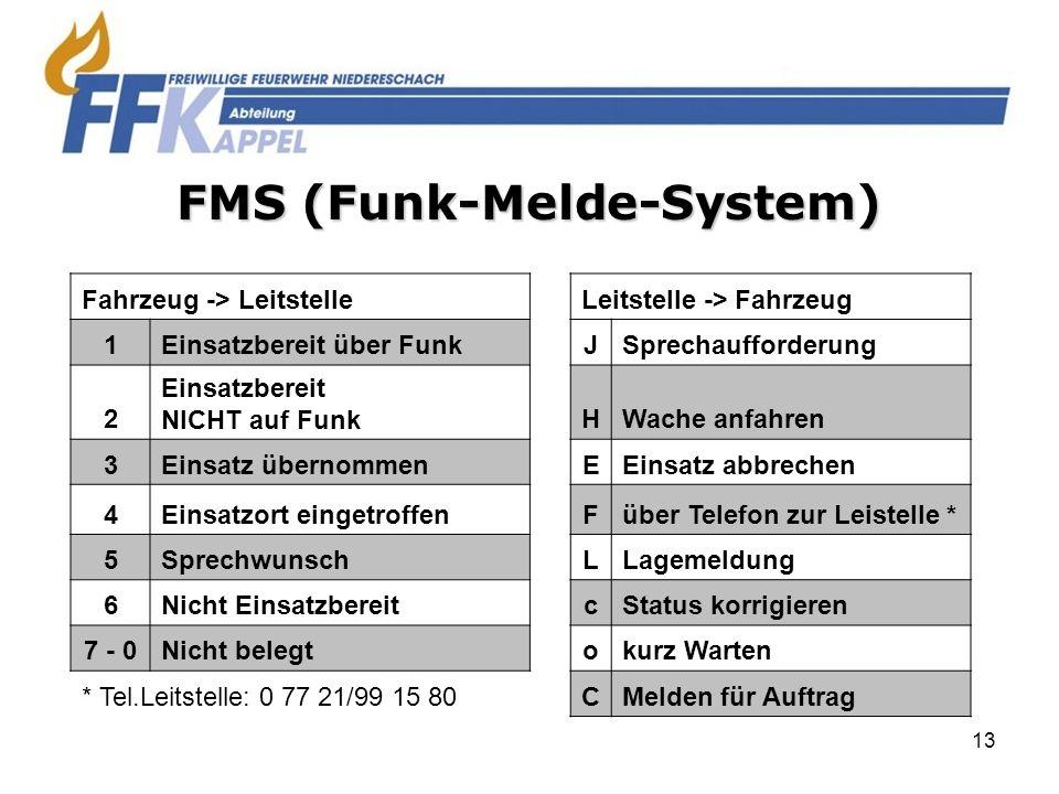 FMS (Funk-Melde-System)