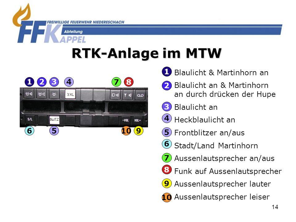 RTK-Anlage im MTW 1 2 3 4 5 6 9 10 7 8 Blaulicht & Martinhorn an