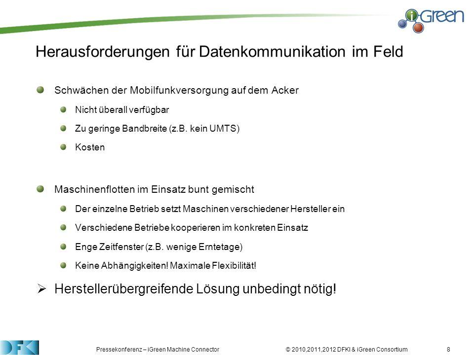 Herausforderungen für Datenkommunikation im Feld