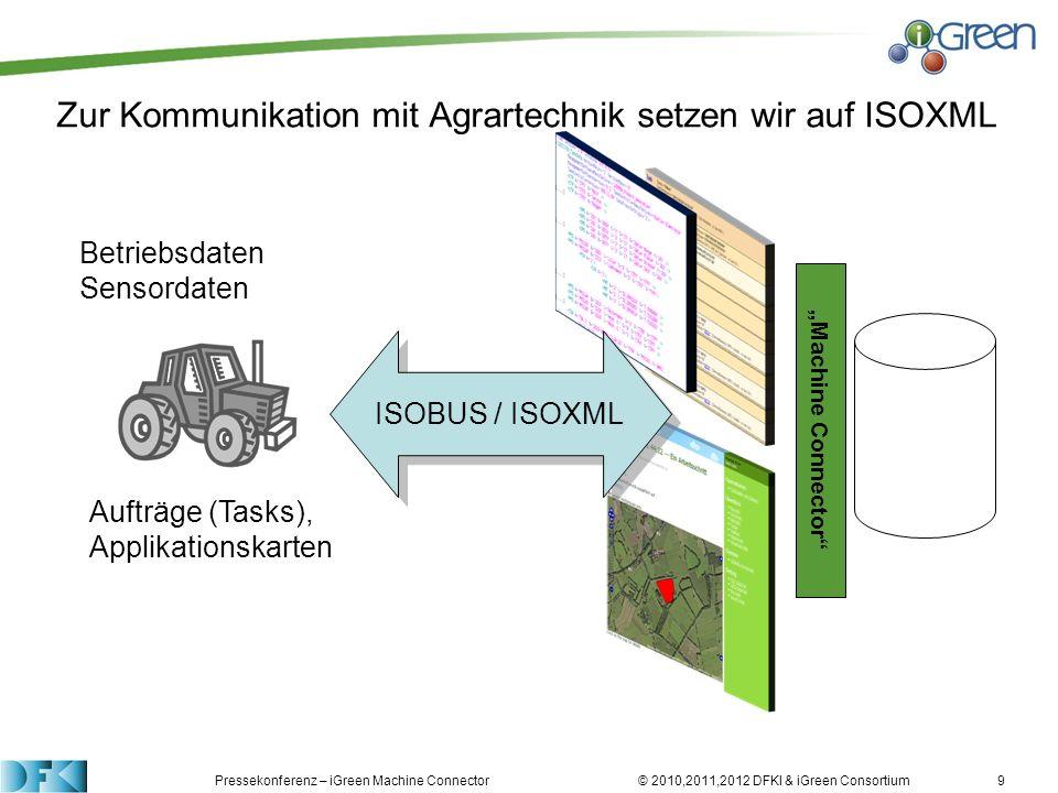 Zur Kommunikation mit Agrartechnik setzen wir auf ISOXML