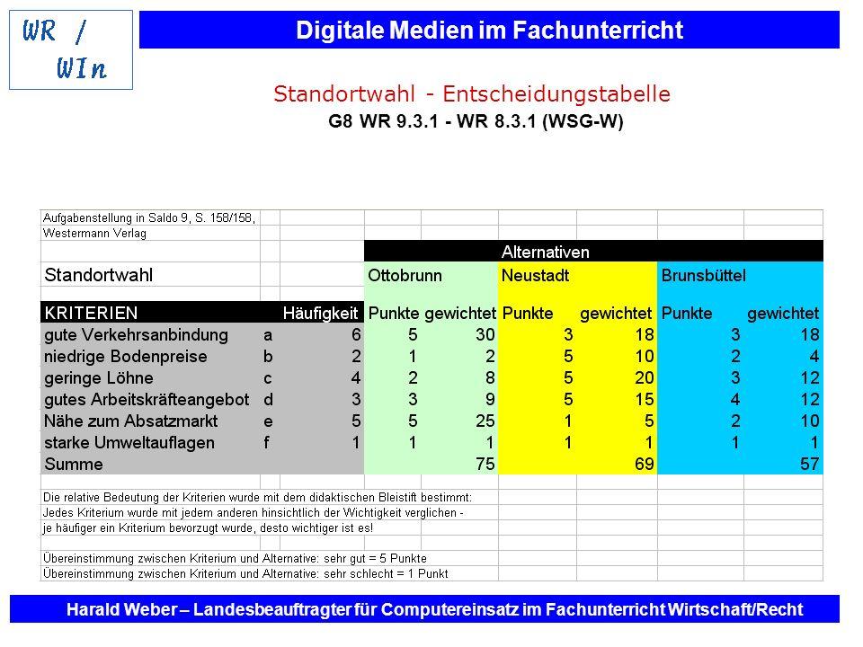 Standortwahl - Entscheidungstabelle G8 WR 9.3.1 - WR 8.3.1 (WSG-W)