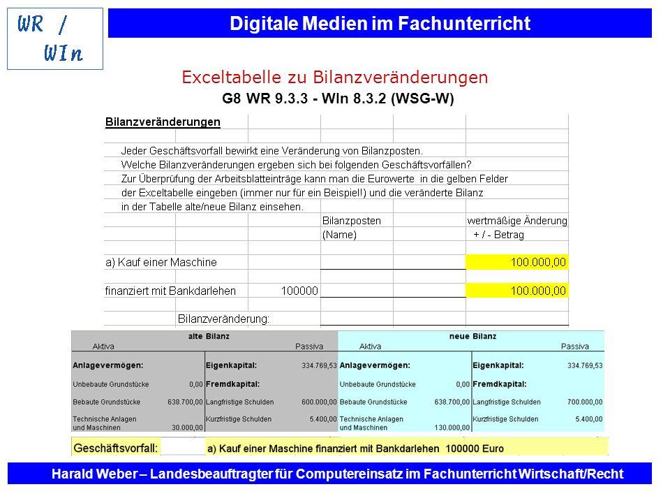 Exceltabelle zu Bilanzveränderungen G8 WR 9.3.3 - WIn 8.3.2 (WSG-W)