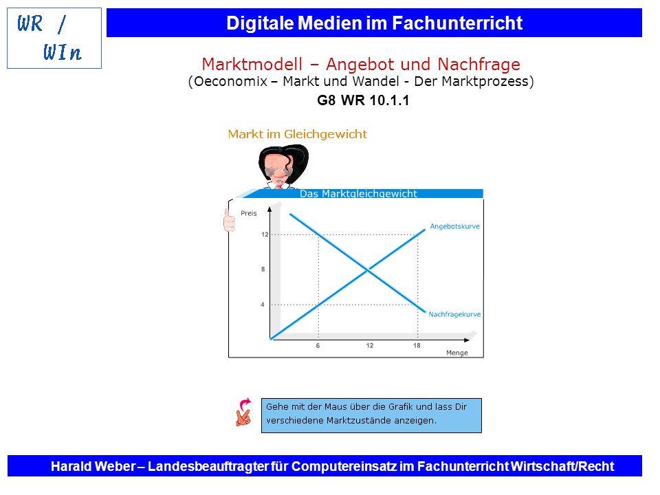 Marktmodell – Angebot und Nachfrage (Oeconomix – Markt und Wandel - Der Marktprozess) G8 WR 10.1.1