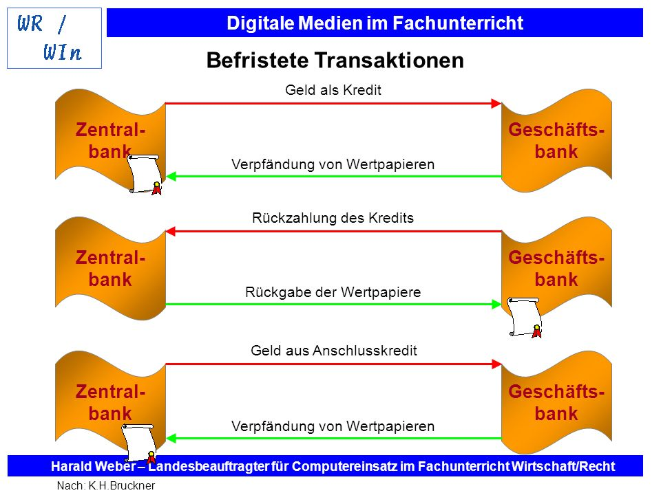 Gemütlich Kreditgeber Lebenslauf Ziel Ideen - Dokumentationsvorlage ...