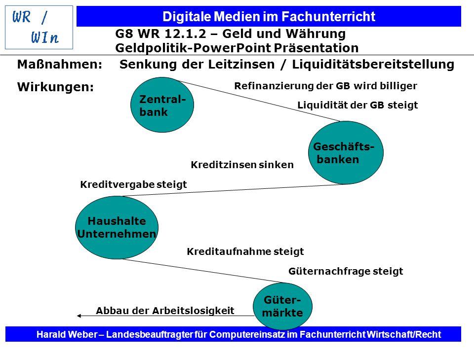 Geldpolitik-PowerPoint Präsentation