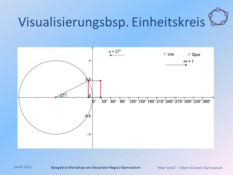 Visualisierungsbsp. Einheitskreis