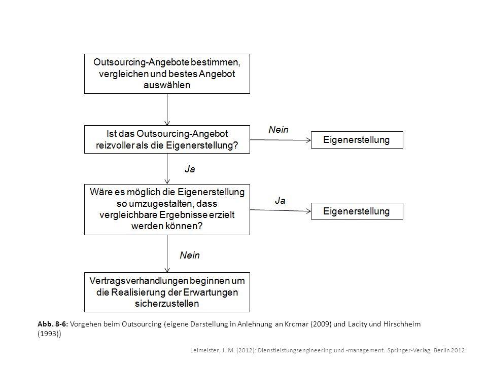 Abb. 8-6: Vorgehen beim Outsourcing (eigene Darstellung in Anlehnung an Krcmar (2009) und Lacity und Hirschheim (1993))