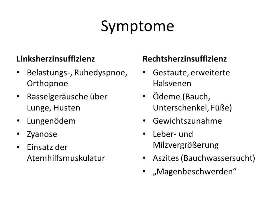 Symptome Linksherzinsuffizienz Rechtsherzinsuffizienz