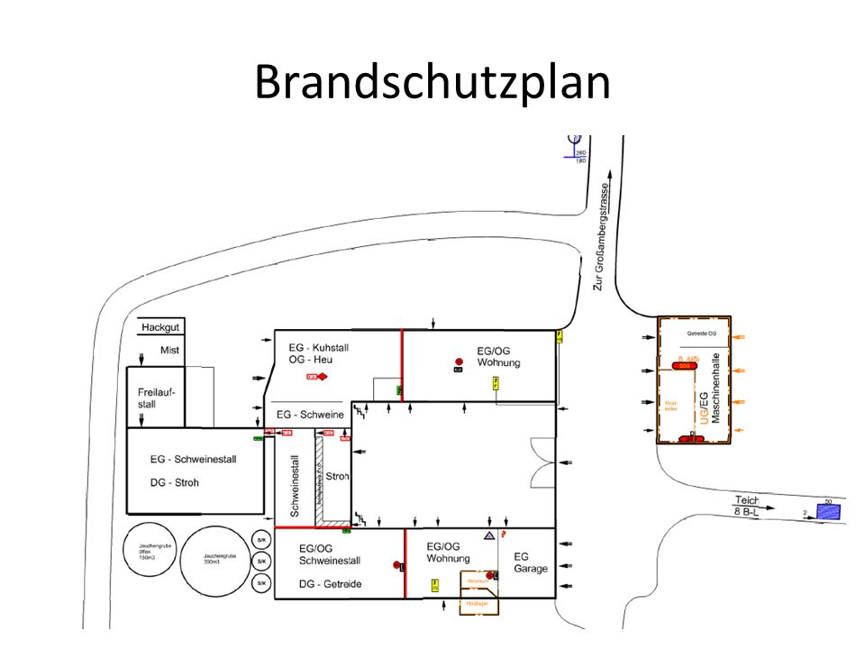 Brandschutzplan