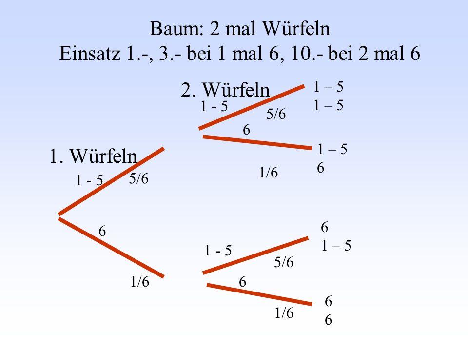 Baum: 2 mal Würfeln Einsatz 1.-, 3.- bei 1 mal 6, 10.- bei 2 mal 6