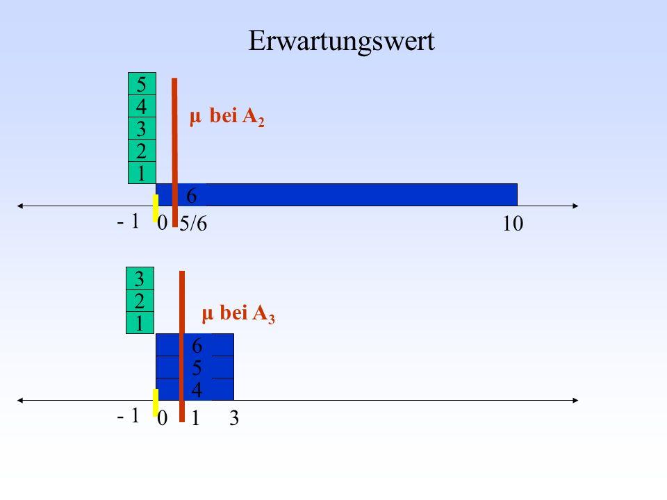 Erwartungswert 5 4 μ bei A2 3 2 1 6 - 1 5/6 10 3 2 μ bei A3 1 6 5 4