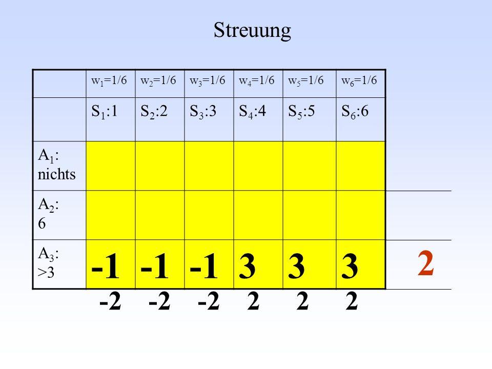 -1 3 2 -2 -2 -2 2 2 2 Streuung S1:1 S2:2 S3:3 S4:4 S5:5 S6:6