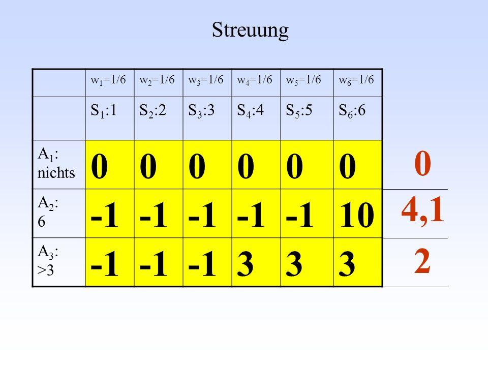 -1 10 3 4,1 2 Streuung S1:1 S2:2 S3:3 S4:4 S5:5 S6:6 A1: nichts A2: 6