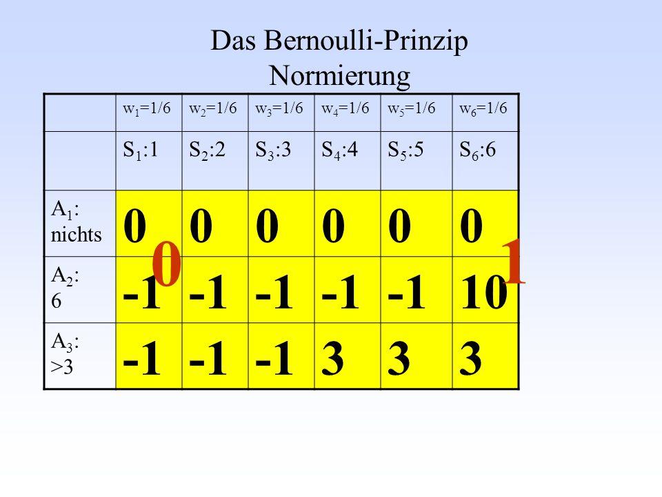 Das Bernoulli-Prinzip Normierung