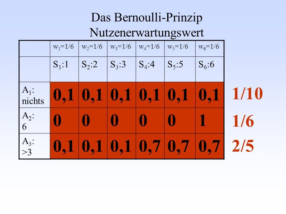 Das Bernoulli-Prinzip Nutzenerwartungswert