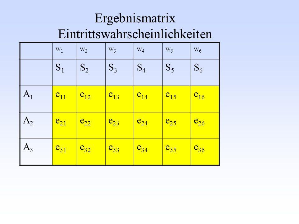 Ergebnismatrix Eintrittswahrscheinlichkeiten