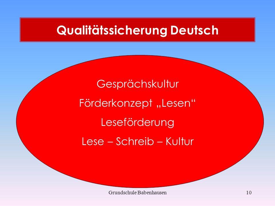 Qualitätssicherung Deutsch