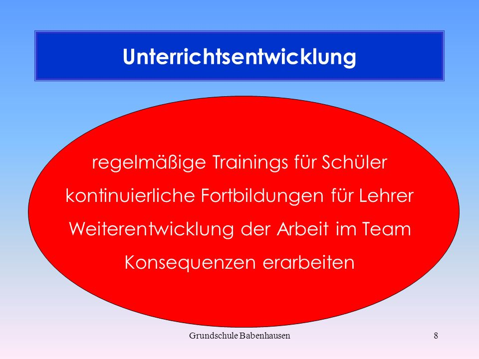 Unterrichtsentwicklung