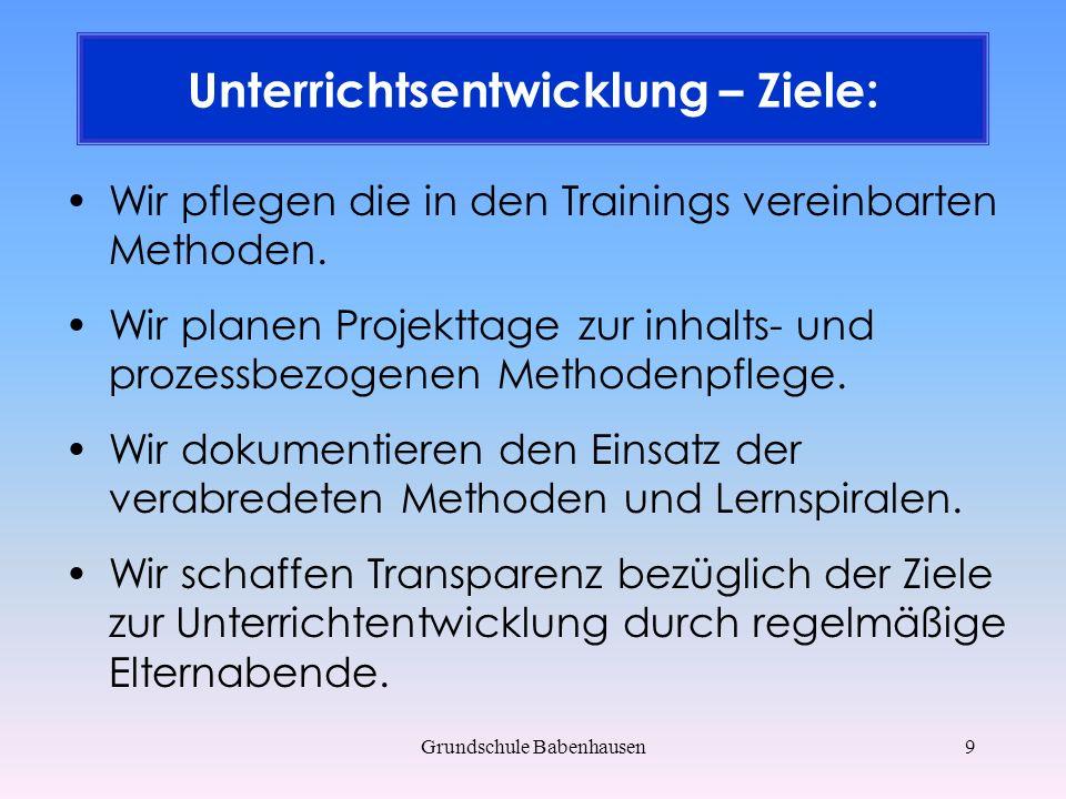 Unterrichtsentwicklung – Ziele: