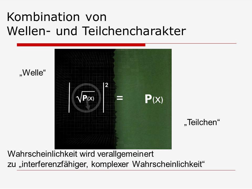 Kombination von Wellen- und Teilchencharakter
