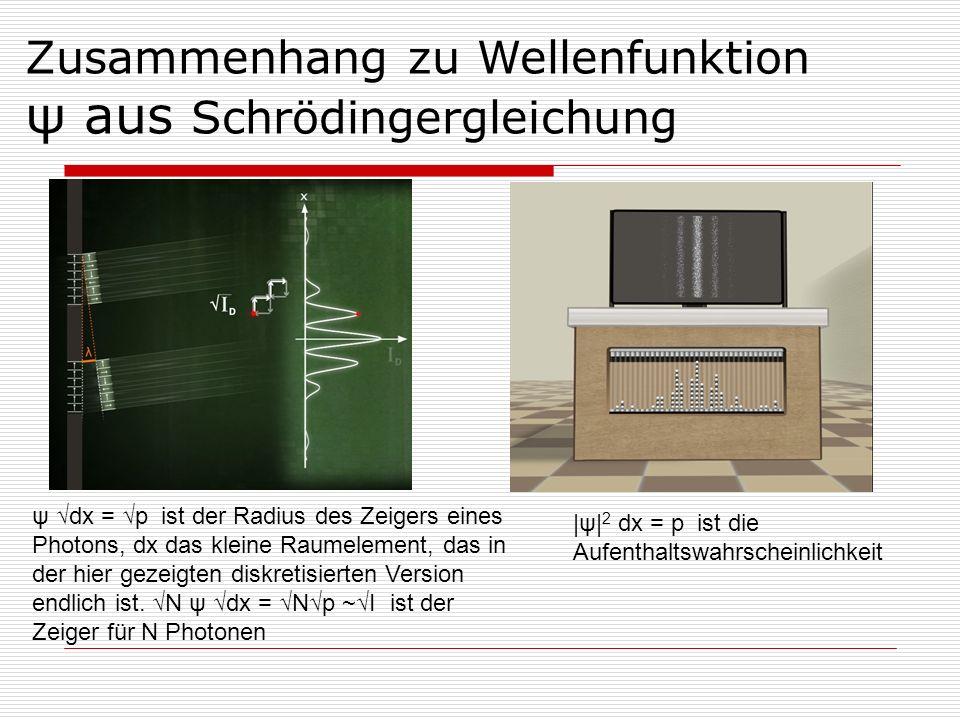 Zusammenhang zu Wellenfunktion ψ aus Schrödingergleichung