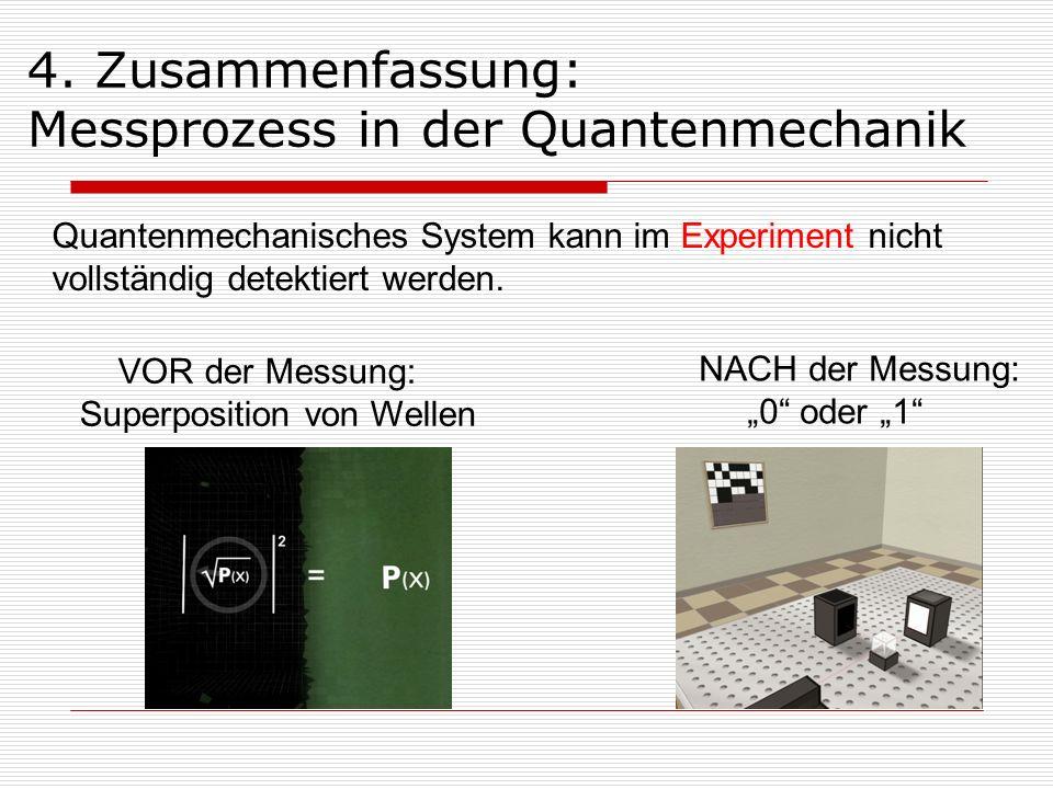 4. Zusammenfassung: Messprozess in der Quantenmechanik