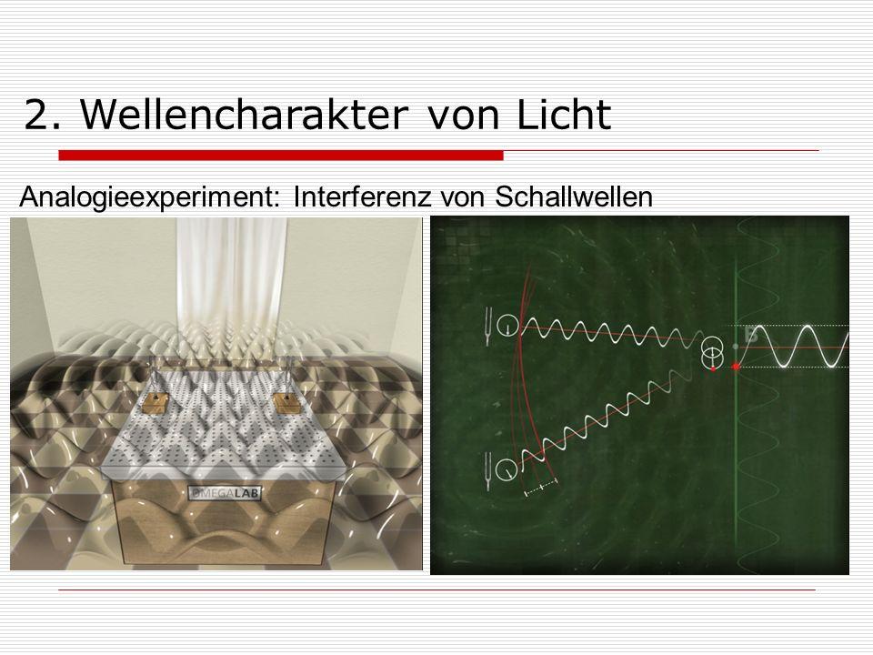 2. Wellencharakter von Licht