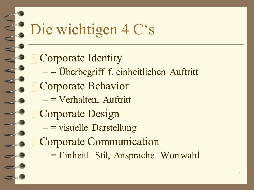 Die wichtigen 4 C's Corporate Identity Corporate Behavior
