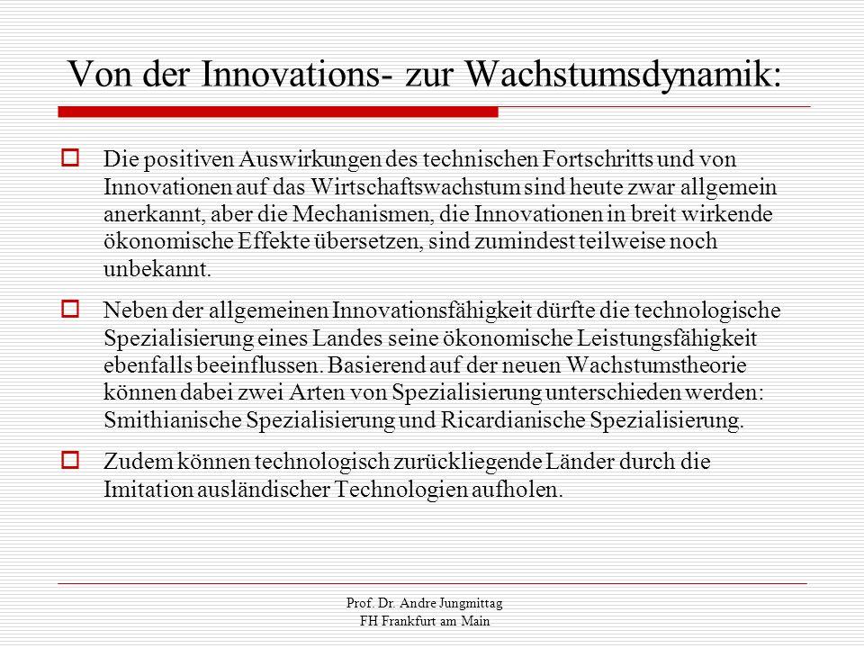 Von der Innovations- zur Wachstumsdynamik: