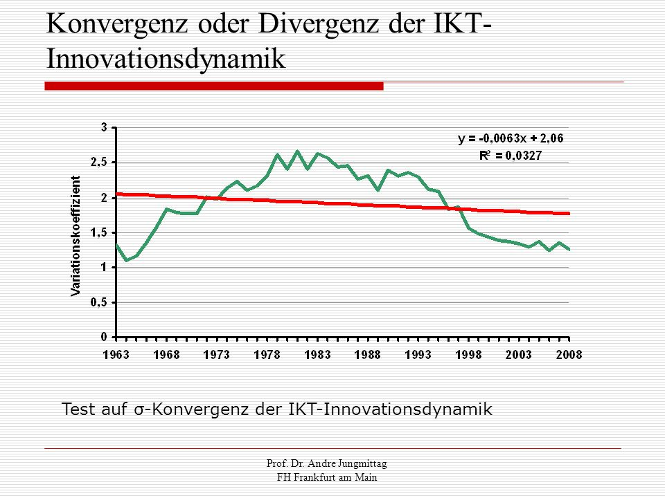 Konvergenz oder Divergenz der IKT-Innovationsdynamik