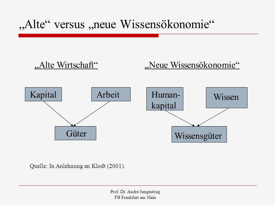 """Alte versus ""neue Wissensökonomie"