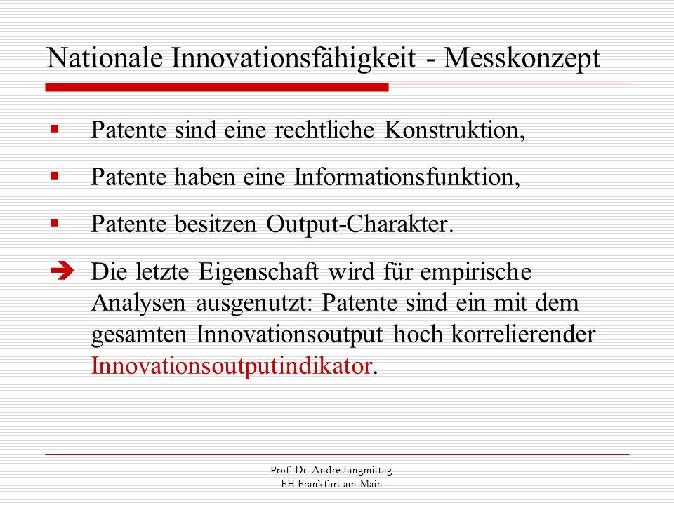 Nationale Innovationsfähigkeit - Messkonzept