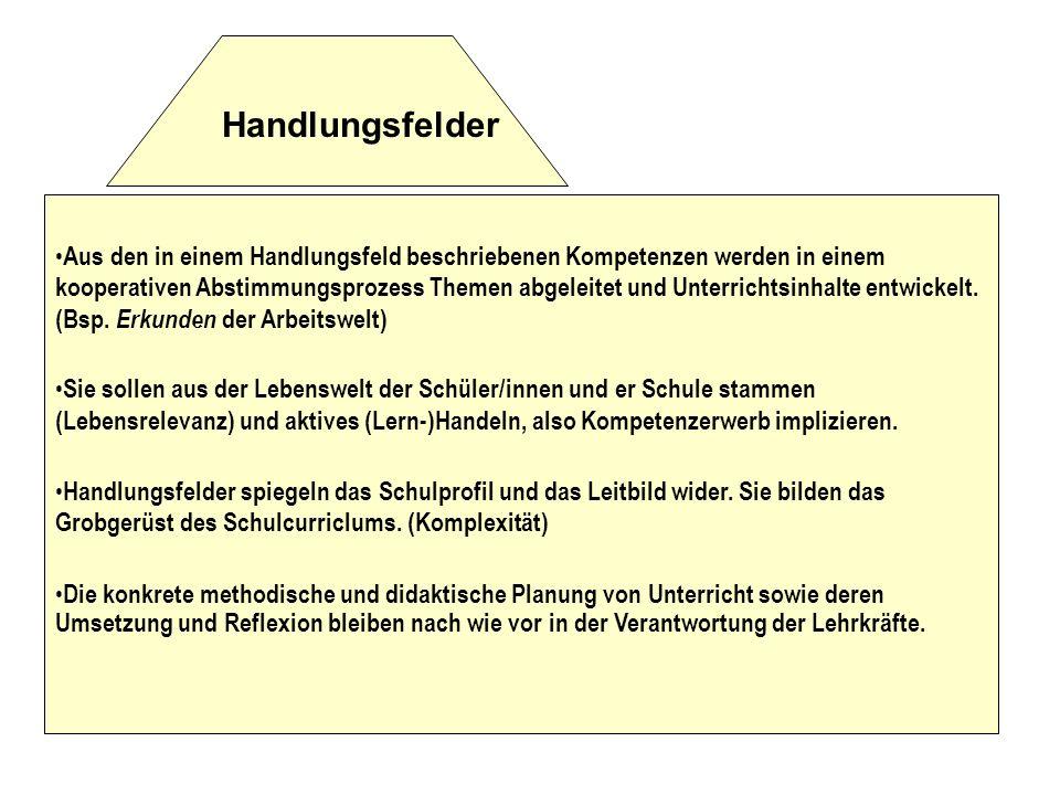 Handlungsfelder Handlungsfelder.