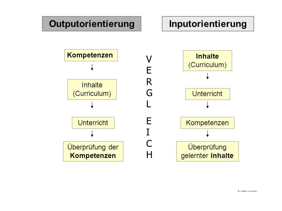 Ein Vergleich (Input-Output)