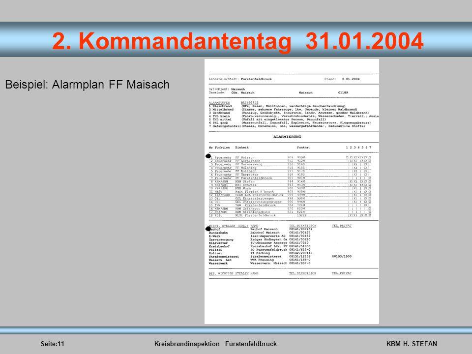 Beispiel: Alarmplan FF Maisach