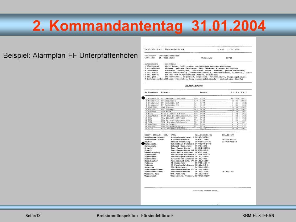 Beispiel: Alarmplan FF Unterpfaffenhofen