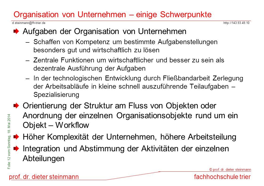 Organisation von Unternehmen – einige Schwerpunkte