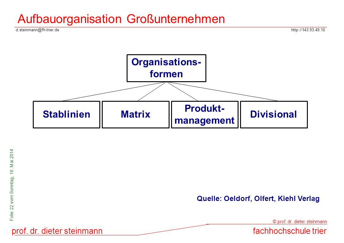 Aufbauorganisation Großunternehmen