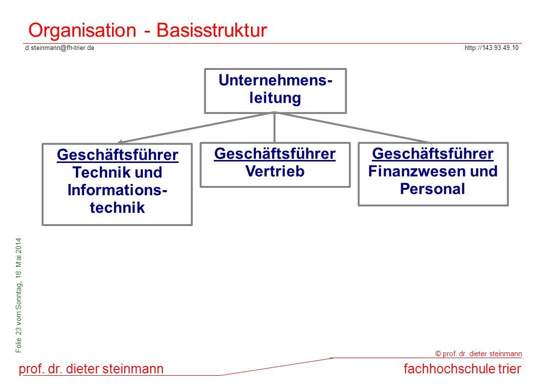 Organisation - Basisstruktur