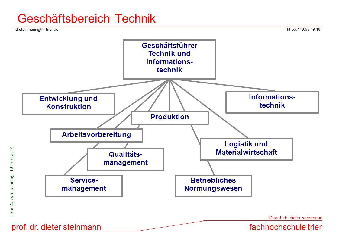 Geschäftsbereich Technik