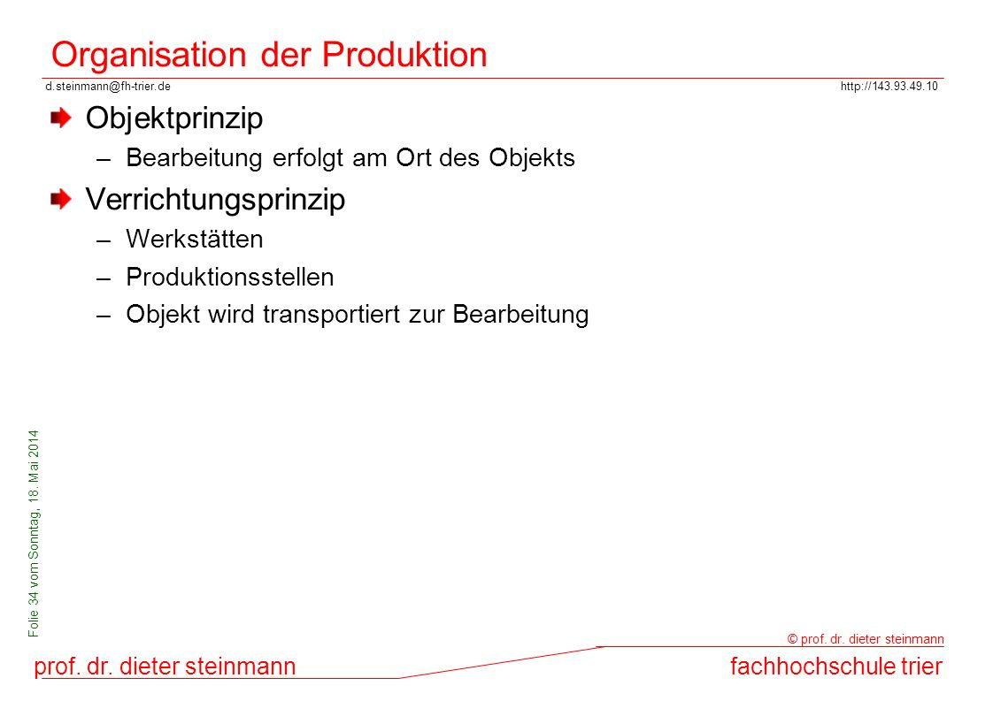 Organisation der Produktion